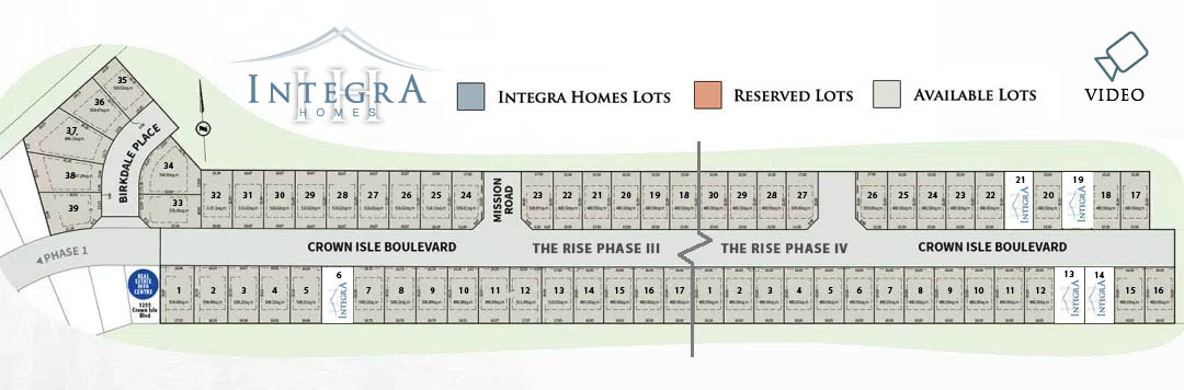 The Rise Phase 3